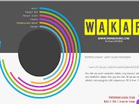 Tugas Wakaf