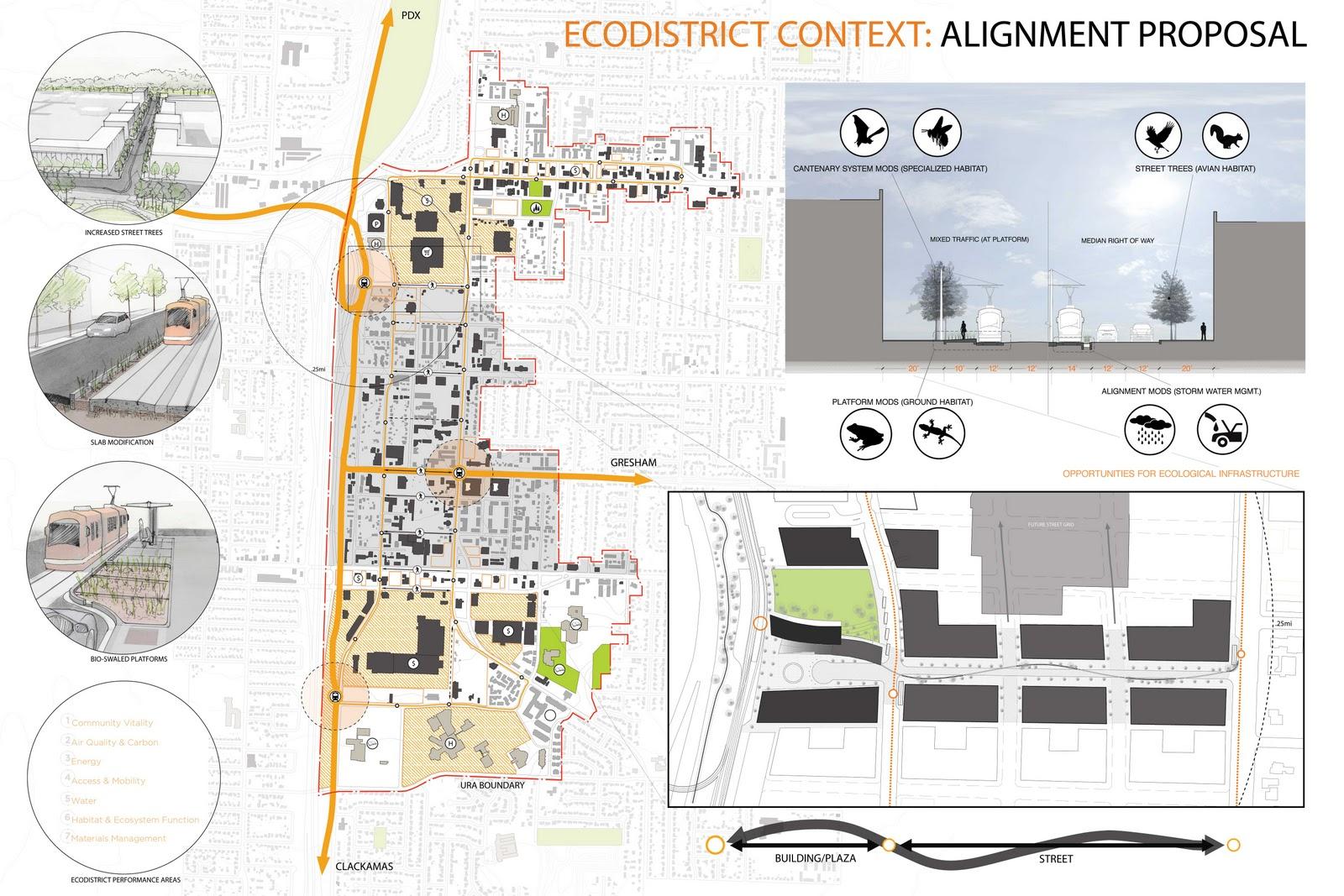 Essay on Urban Design and Urbanism