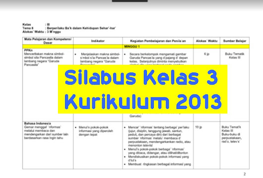 Silabus Kelas 3 Kurikulum 2013 Revisi 2018 (5 paket download)