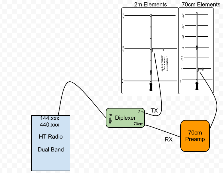 ws4e ham radio and other stuff 440 mhz 70cm preamp 2015 big horn satellite wiring diagram