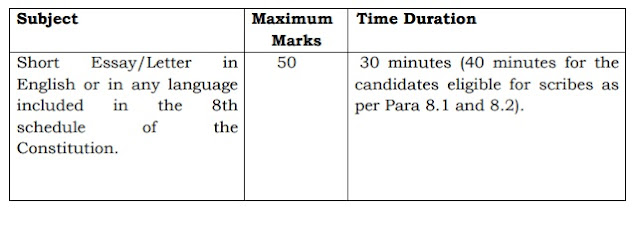 SCC MTS  Exam Pattern & Syllabus In Hindi