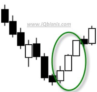 cara strategi dan trik jitu trading forex paling akurat profit konsisten