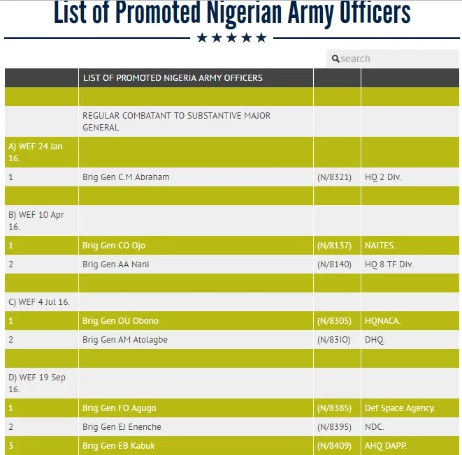 ARMY Promotes Obasanjo's Son, 226 others