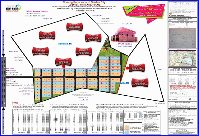 Coming soon yadadri golden city – Residential layout Plan