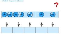 http://www.ceiploreto.es/sugerencias/A_1/Recursosdidacticos/CUARTO/datos/01_Mates/datos/05_rdi/U06/02.htm