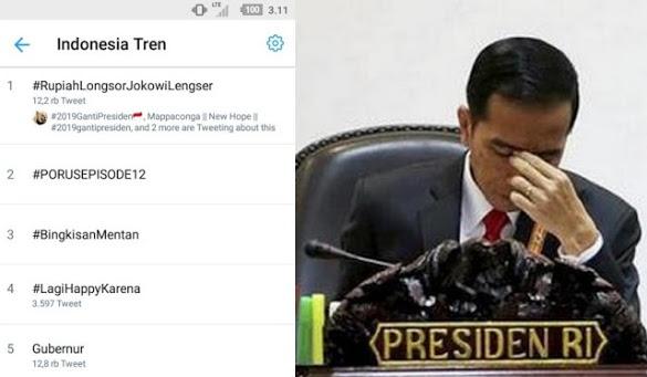 Tagar #RupiahLongsorJokowiLengser Jadi Trending Topik No.1 Twitter