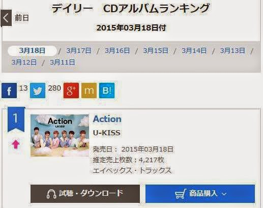 U-KISS makes it on 1st spot on Oricon Charts with 'Action