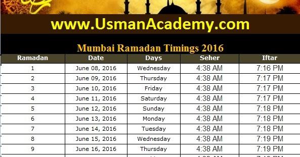 Mumbai Ramadan Timings 2020 Calendar Mumbai Ramazan Seher-o