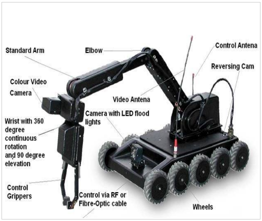 Bomb Disposal Robot | Electrical Engineering World