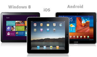 sistem android os tablet