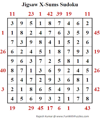 Jigsaw X-Sums Sudoku (Daily Sudoku League 203) Puzzle Solution