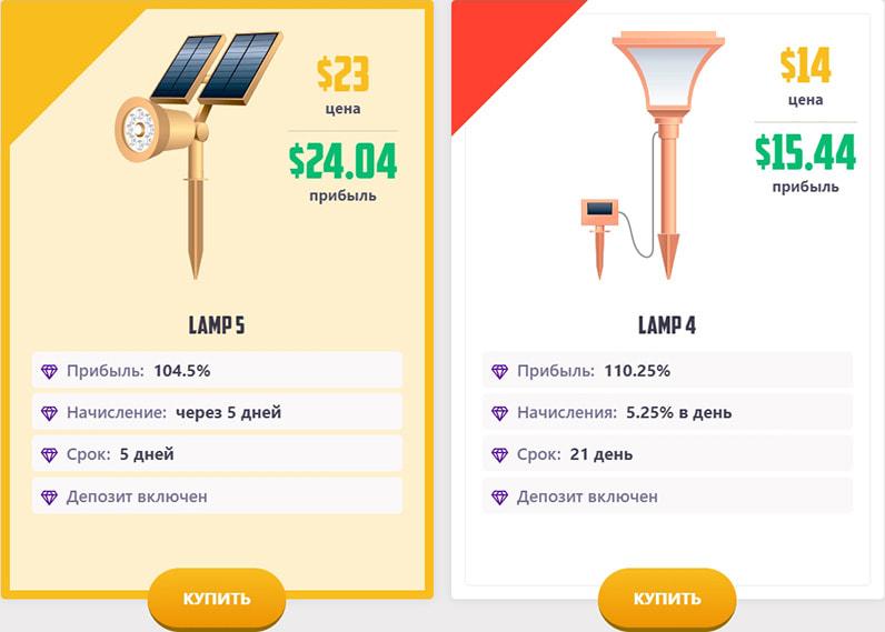 Инвестиционные планы Solar Lamp 2