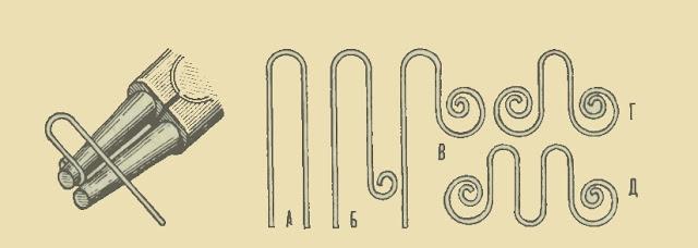 Основы плетения из проволоки
