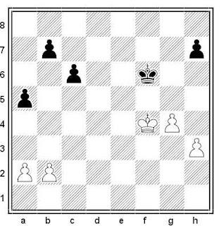 Posición de la partida de ajedrez Alireza Firouzja - Anish Giri (Tata Steel Masters 2020)