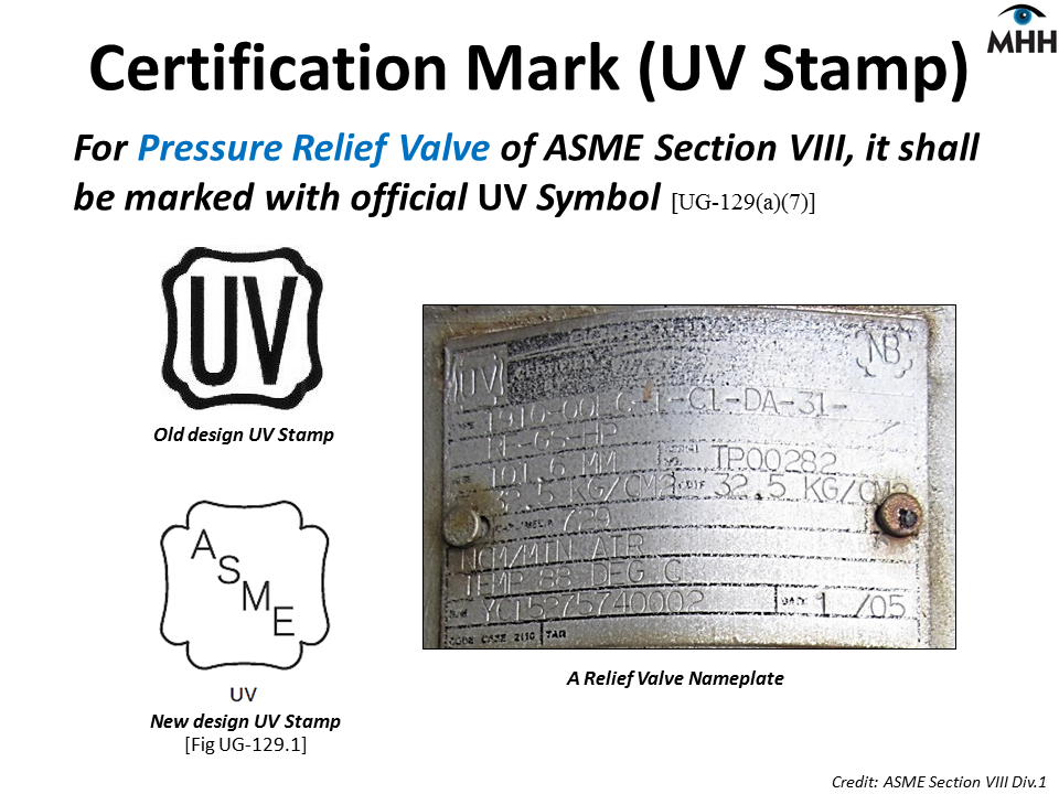 Pressure Relief Valve PRV ASME Section VIII Stamp UV By Mo Thanachai