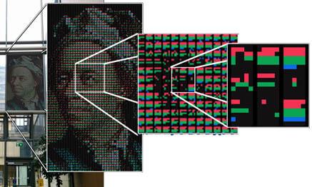 Megapixel yang Dibutuhkan
