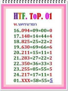 Thailand Lottery Single Sure Formula Tip 17-01-2016