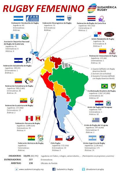 El mapa sudamericano del rugby femenino