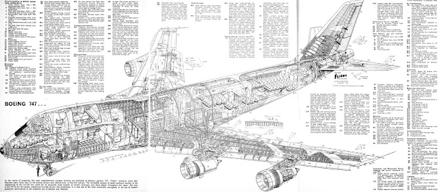 Cutaway schematic of the Boeing 747
