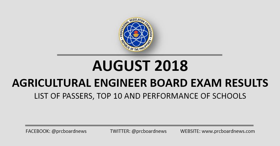 August 2018 Agricultural Engineer board exam list of passers