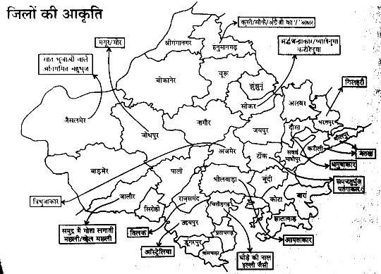 राजस्थान के जिलों की आकृति  Rajasthan ke Zilon ki Aakriti