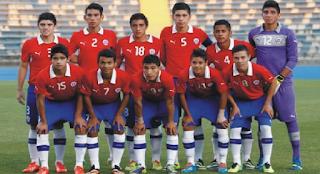 Chile U17 fifa football team players for fifa 2017