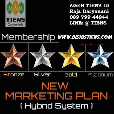 Keuntungan Paket Silver Bisnis Tiens, Keuntungan Paket Bronze Bisnis Tiens, Keuntungan Paket Gold Bisnis Tiens, Keuntungan Paket Platinum Bisnis Tiens, 8 Tipe Bonus Marketing Plan Tiens Hybrid, Keunggulan Bisnis Tiens, Reseller