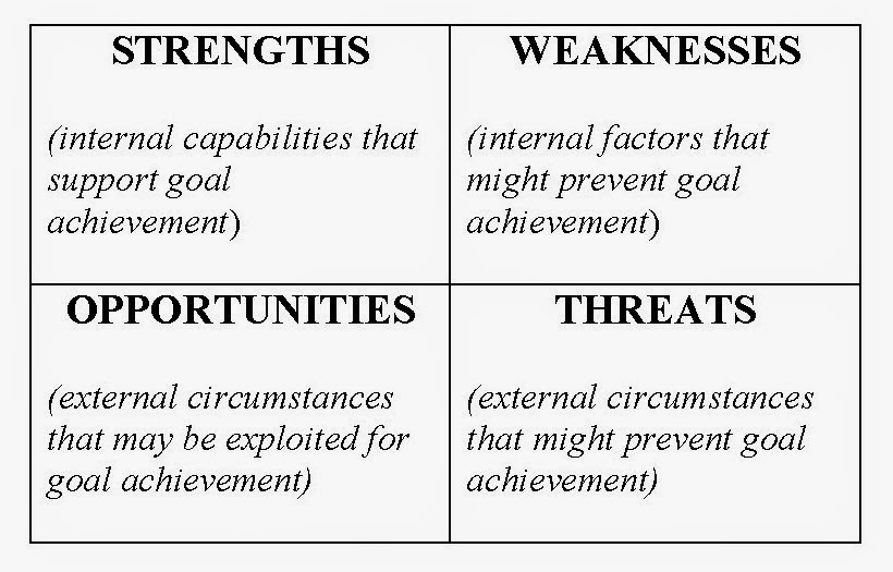 strengths weakness in negotiation If you re going to make any deal talk up your strengths but the may government is so weak now that a hard brexit seems to be the only likely outcome  brits negotiate from a position of weakness .