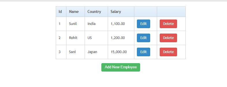 Aspdotnet Sunil Kumar: Responsive Gridview with Insert, Update