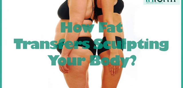 Liposuction in Hyderabad