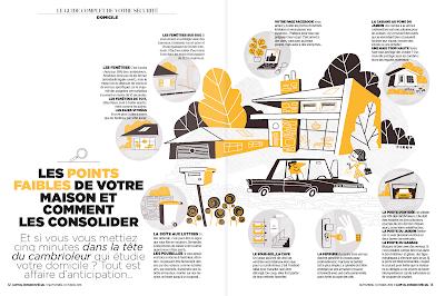 Clod illustration magazine Capital, sécurité points faibles de votre maison