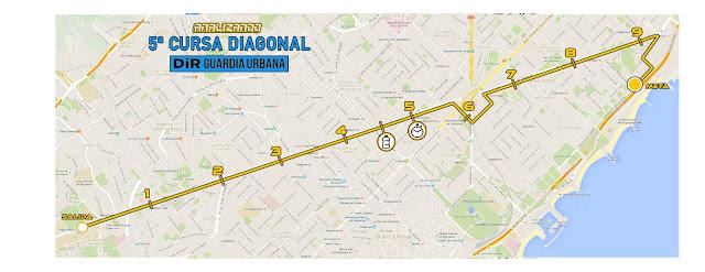 Recorrido 5ª Cursa Diagonal DIR Guàrdia Urbana