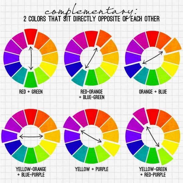 Complementary Colors Are Opposite On The Color Wheel But That Does Not Mean Red And Green Wont Look Christmas Y To Use This Method You Need Tone