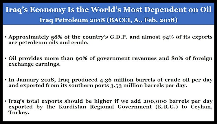 BACCI-Iraq-Petroleum-2018-The-Importance-of-Improved-Fiscal-Terms-Feb.-2018-1