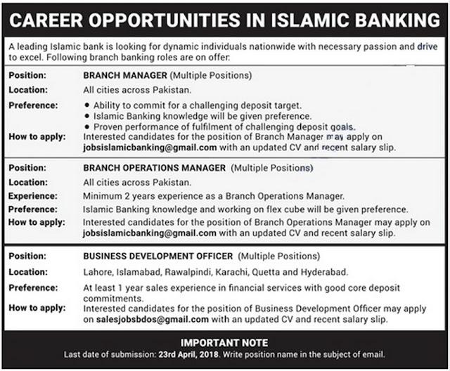 Islamic Banking Jobs in Pakistan 2018