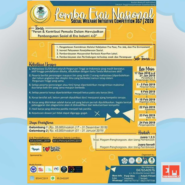 SOCIAL WELFARE INITIATIVE COMPETITION 201