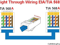 Cat5 Cat6 Wiring Diagram - Color Code