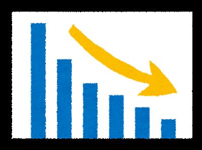 ビジネスのイラスト「業績ダウン・右肩下がりのグラフ」