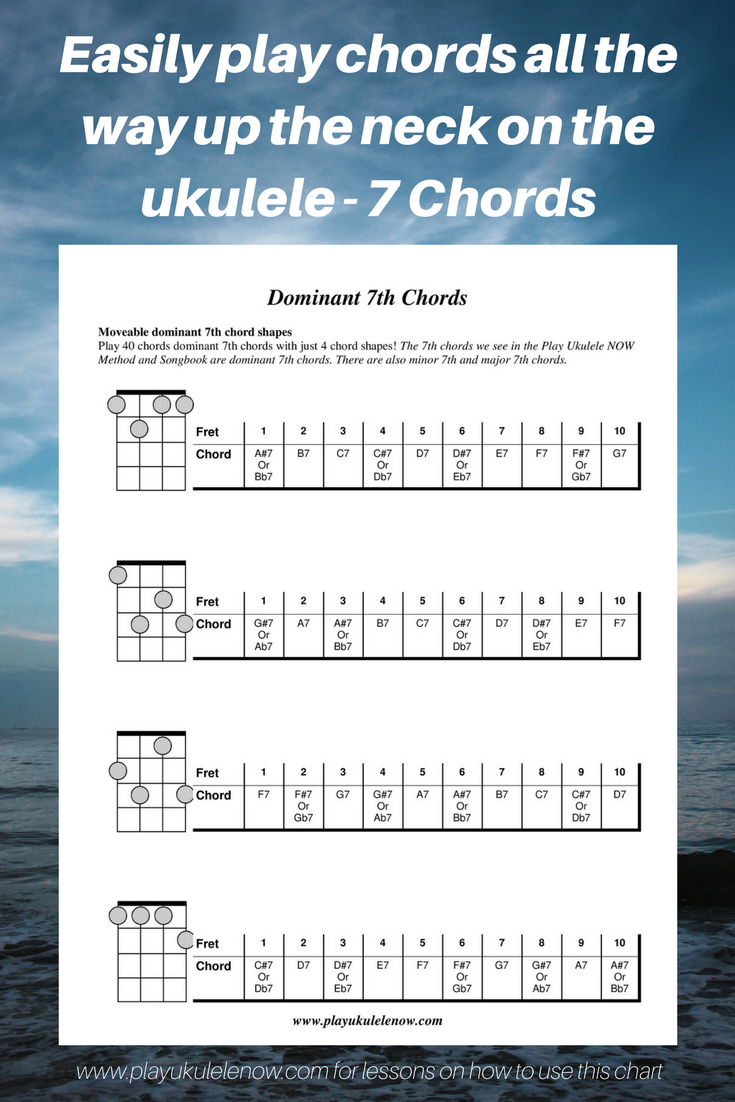 Play Ukulele Now Easily Chords All The Way Up Neck On A7 Chord Diagram