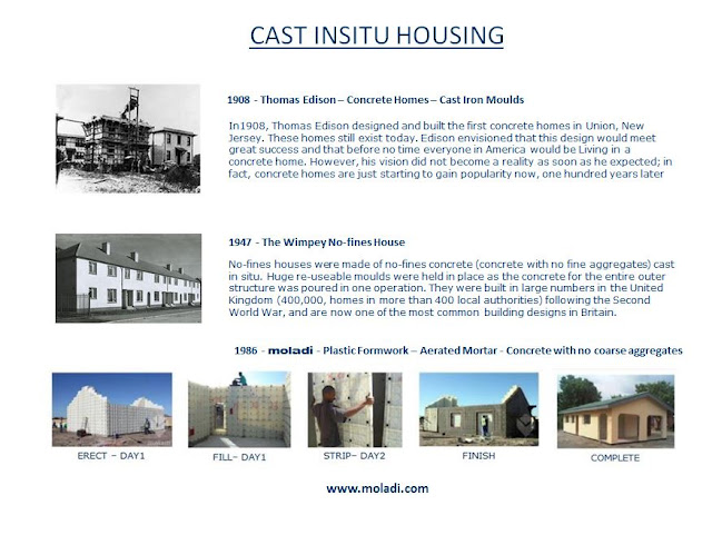 reduce cost of housing construction