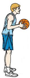 Gambar Teknik Bola Basket : gambar, teknik, basket, Teknik, Basket: