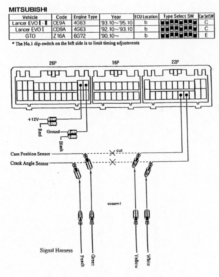 Marvelous Wiring Diagram Ecu Kelisa Wiring Diagrams For Your Car Or Truck Wiring 101 Archstreekradiomeanderfmnl