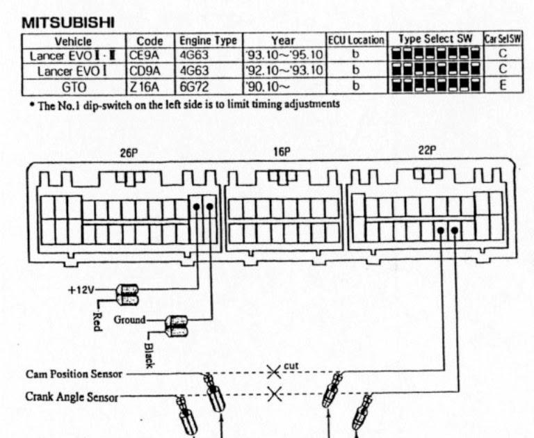 Perodua Kenari Ecu Diagram - Rexus H on