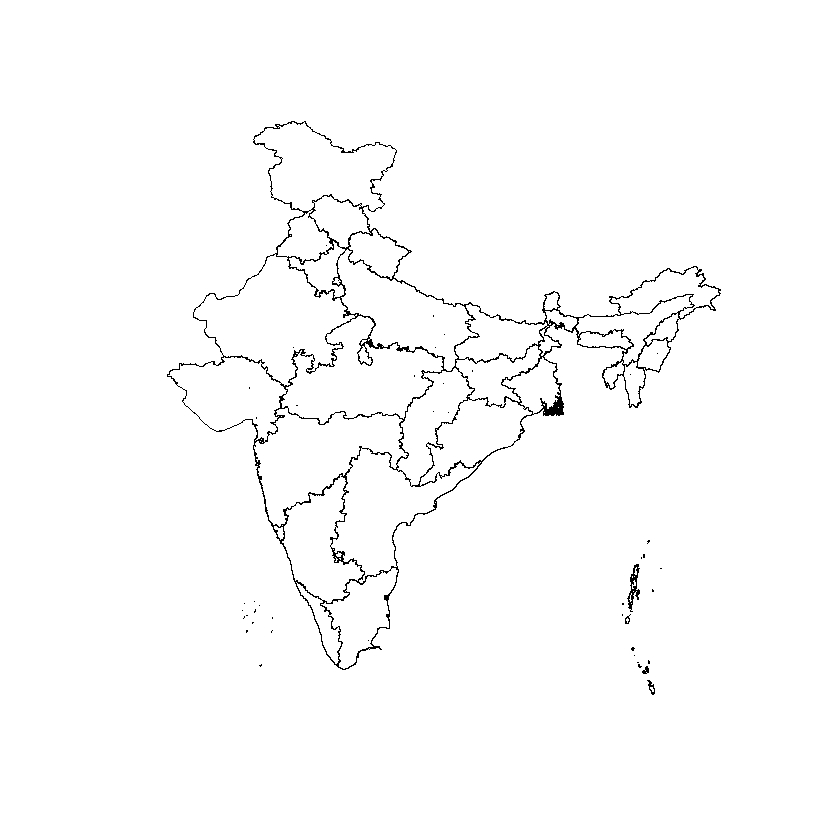 Shapefile Package