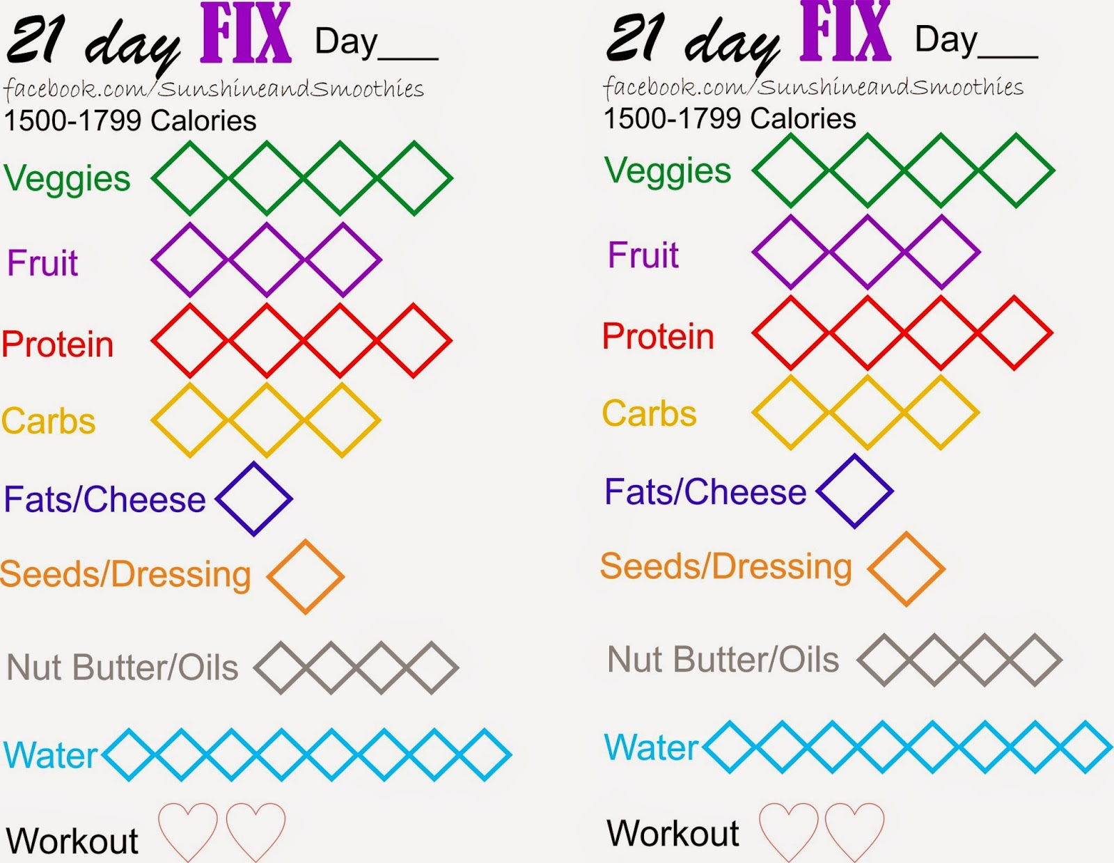 Sunshine And Smoothies Fitness 21 Day Fix Tally Sheets All Calorie Ranges