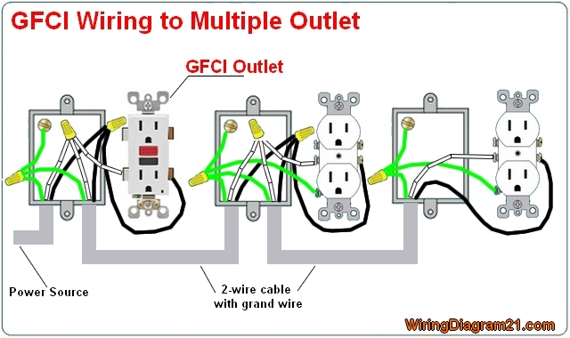 GFCI%2Bwiring%2Bdiagram%2Bmultiple%2Boutlet%2Bcolor%2Bcode wiring diagrams for electrical receptacle outlets do it yourself house wiring outlets at cos-gaming.co
