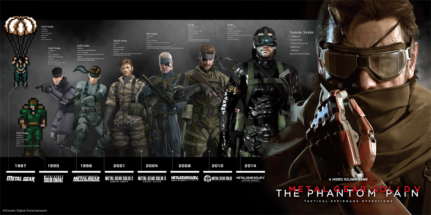 METAL GEAR SOLID V: THE PHANTOM PAIN Series PIC