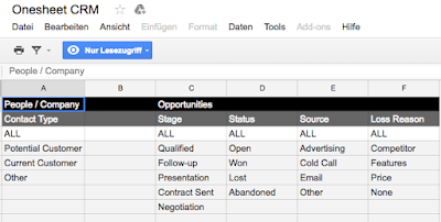 "Screenshot Reiter ""Settings"" in Onesheet CRM"