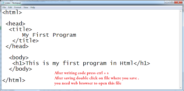 first program in html using notepad
